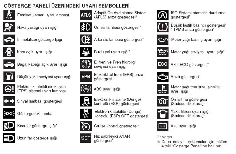 hyundai i30 2015 model uyarı ikaz ışıkları