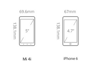 mi4i akıllı telefon boyutları