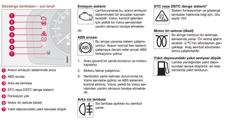 volvo s40 gösterge ikaz işaretleri